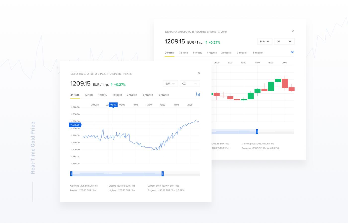 tavex-redesign-trading-tools